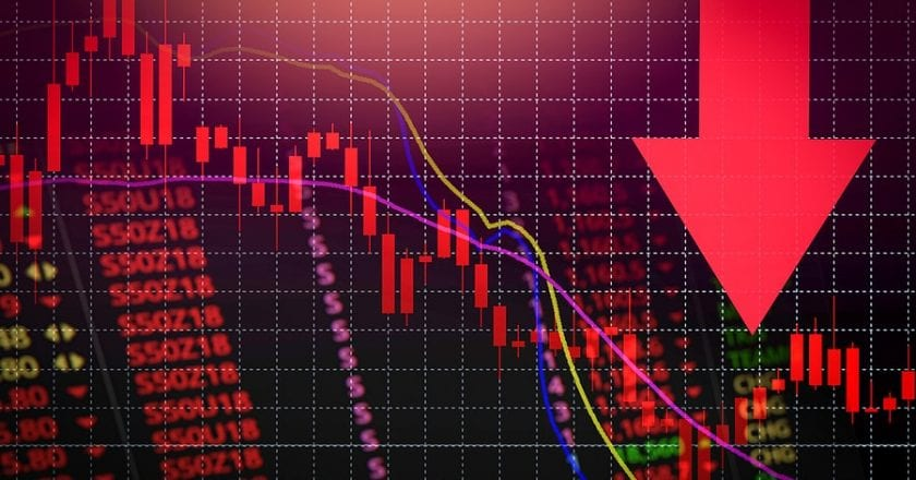 Stocks down with the DJIA down over 730 points